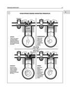 2000 - 2005 Softail TwinCam Service Manual